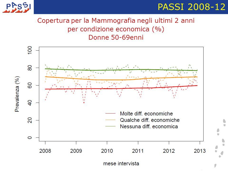 PASSI 2008-12 Copertura per la Mammografia negli ultimi 2 anni per condizione economica (%) Donne 50-69enni