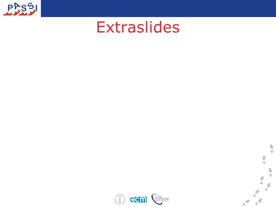 Extraslides