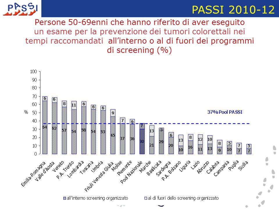 Persone 50-69enni che hanno riferito di aver eseguito un esame per la prevenzione dei tumori colorettali nei tempi raccomandati all'interno o al di fuori dei programmi di screening (%) PASSI 2010-12