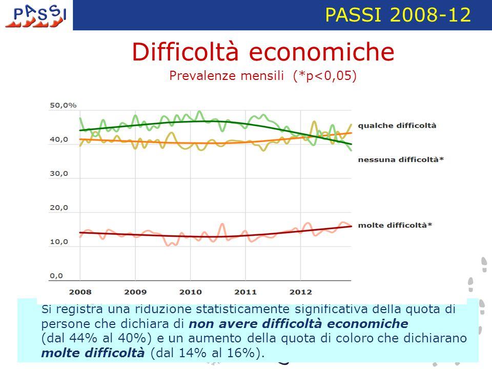 PASSI 2008-12 Si registra una riduzione statisticamente significativa della quota di persone che dichiara di non avere difficoltà economiche (dal 44% al 40%) e un aumento della quota di coloro che dichiarano molte difficoltà (dal 14% al 16%).