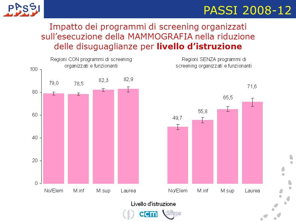 Impatto dei programmi di screening organizzati sull'esecuzione della MAMMOGRAFIA nella riduzione delle disuguaglianze per livello d'istruzione PASSI 2008-12