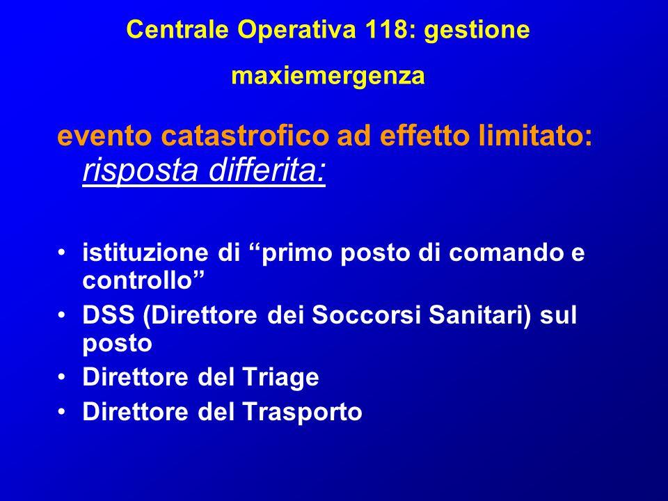 Centrale Operativa 118: gestione maxiemergenza evento catastrofico ad effetto limitato: risposta differita: Se in Prefettura viene attivato il CCS un referente del 118 coordinerà la funzione 2 mantenendo i contatti con la propria C.O.