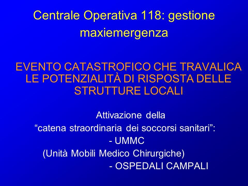 Centrale Operativa 118: gestione maxiemergenza EVENTO CATASTROFICO CHE TRAVALICA LE POTENZIALITÀ DI RISPOSTA DELLE STRUTTURE LOCALI COMUNICAZIONI .