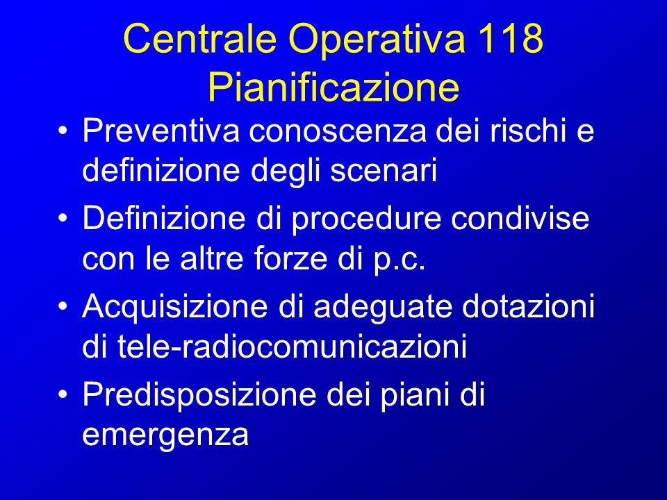 Centrale Operativa 118 Allarme allertamento del personale del S.S.U.Em.118 come da procedura stabilita verifica del materiale verifica delle risorse coordinamento con gli altri enti