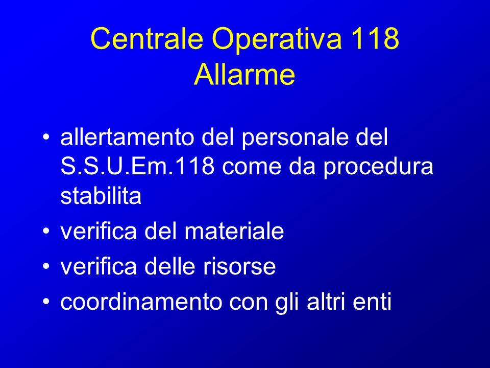 Centrale Operativa 118 Emergenza Attivazione del piano di emergenza programmato per quello scenario
