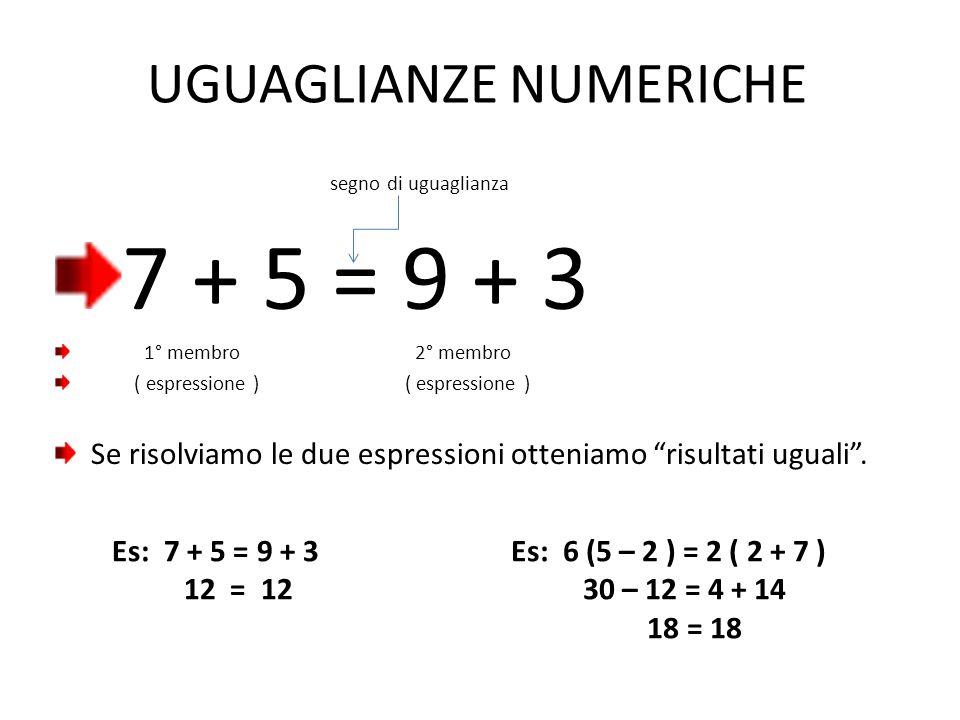 UGUAGLIANZE NUMERICHE segno di uguaglianza 7 + 5 = 9 + 3 1° membro 2° membro ( espressione ) ( espressione ) Se risolviamo le due espressioni otteniam