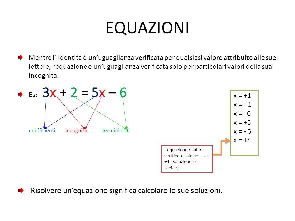 EQUAZIONI Mentre l' identità è un'uguaglianza verificata per qualsiasi valore attribuito alle sue lettere, l'equazione è un'uguaglianza verificata sol