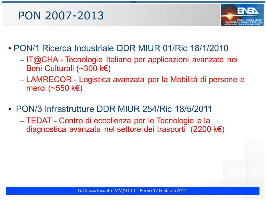 G. Bracco Incontro MM/UTICT - Portici 12 Febbraio 2014 PON 2007-2013 PON/1 Ricerca Industriale DDR MIUR 01/Ric 18/1/2010 – IT@CHA - Tecnologie Italian