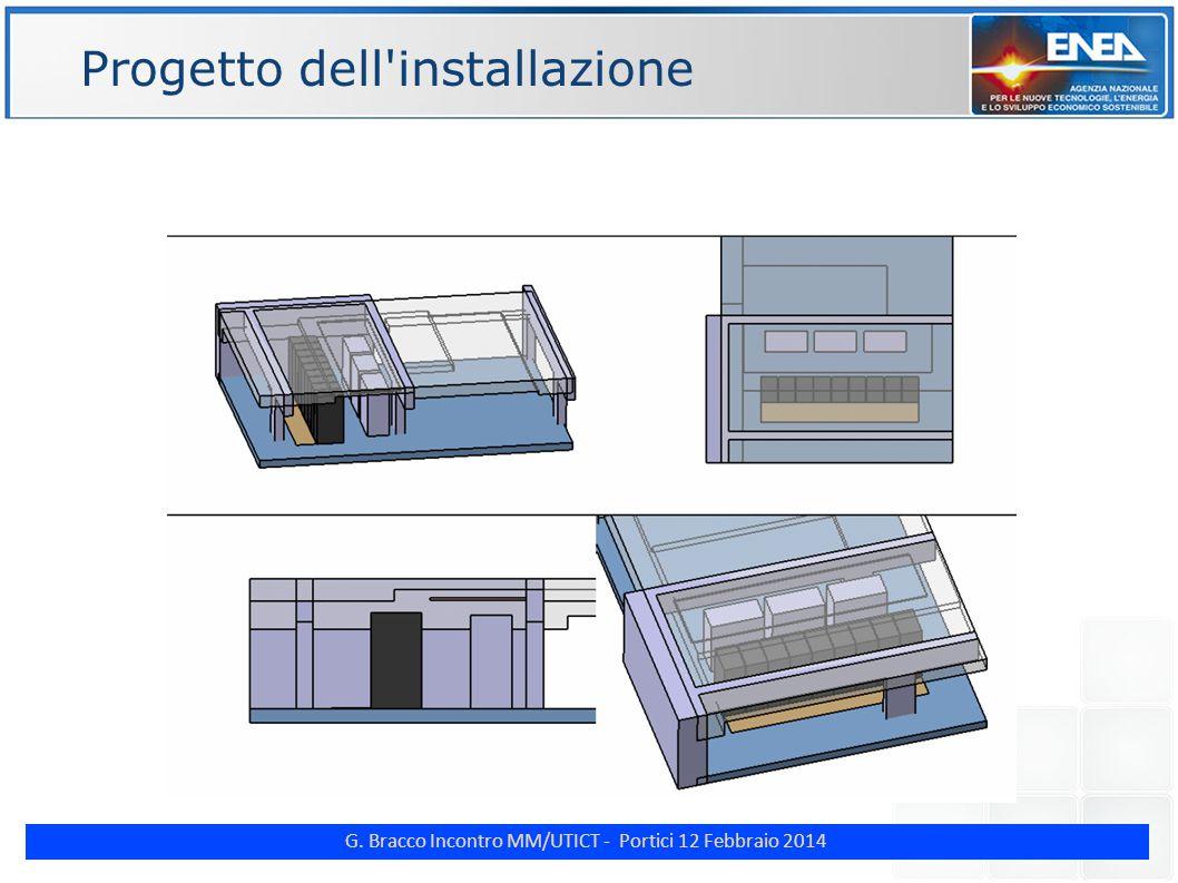 G. Bracco Incontro MM/UTICT - Portici 12 Febbraio 2014 ENE Progetto dell installazione