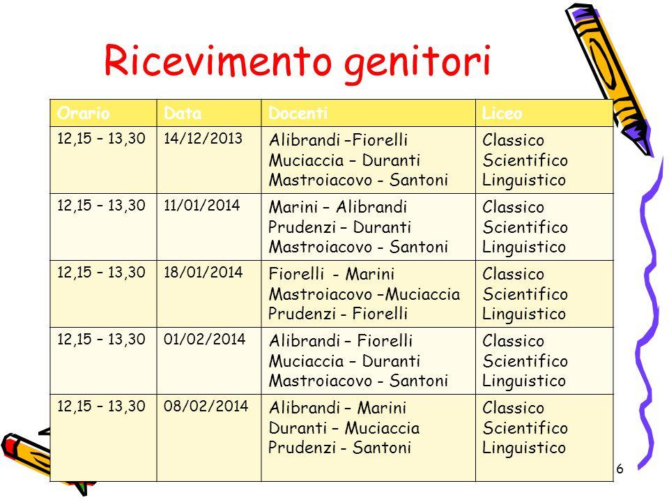 Ricevimento genitori OrarioDataDocentiLiceo 12,15 – 13,3014/12/2013 Alibrandi –Fiorelli Muciaccia – Duranti Mastroiacovo - Santoni Classico Scientific