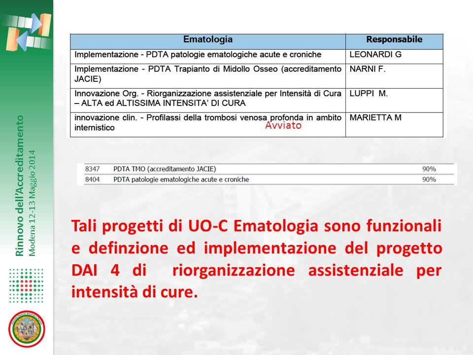Rinnovo dell'Accreditamento Modena 12-13 Maggio 2014 Avviato Tali progetti di UO-C Ematologia sono funzionali e definzione ed implementazione del prog
