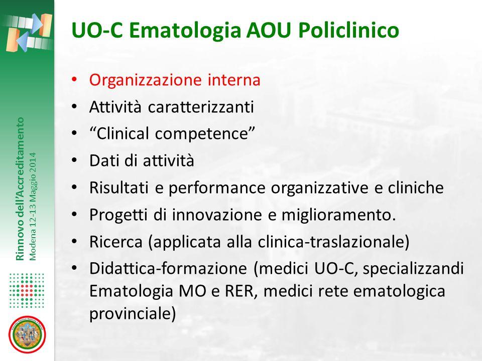 Rinnovo dell'Accreditamento Modena 12-13 Maggio 2014 Didattica laurea e post-laurea