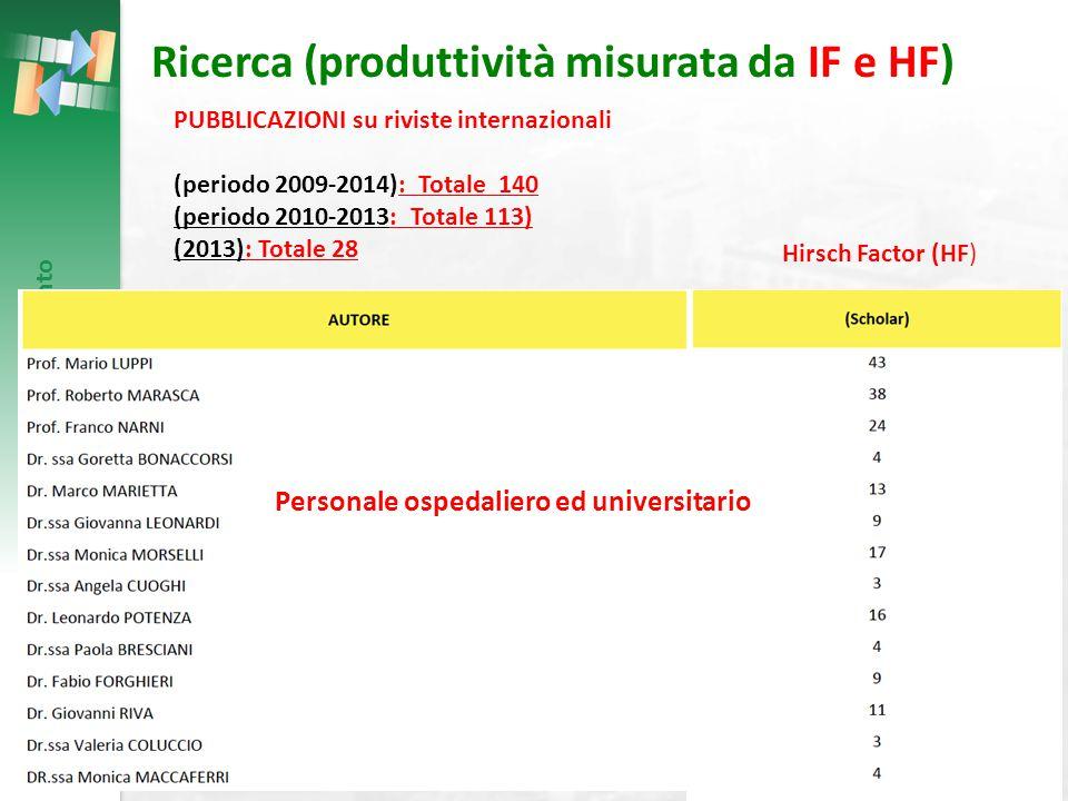 Rinnovo dell'Accreditamento Modena 12-13 Maggio 2014 PUBBLICAZIONI su riviste internazionali (periodo 2009-2014): Totale 140 (periodo 2010-2013: Totale 113) (2013): Totale 28 Ricerca (produttività misurata da IF e HF) Hirsch Factor (HF) Personale ospedaliero ed universitario