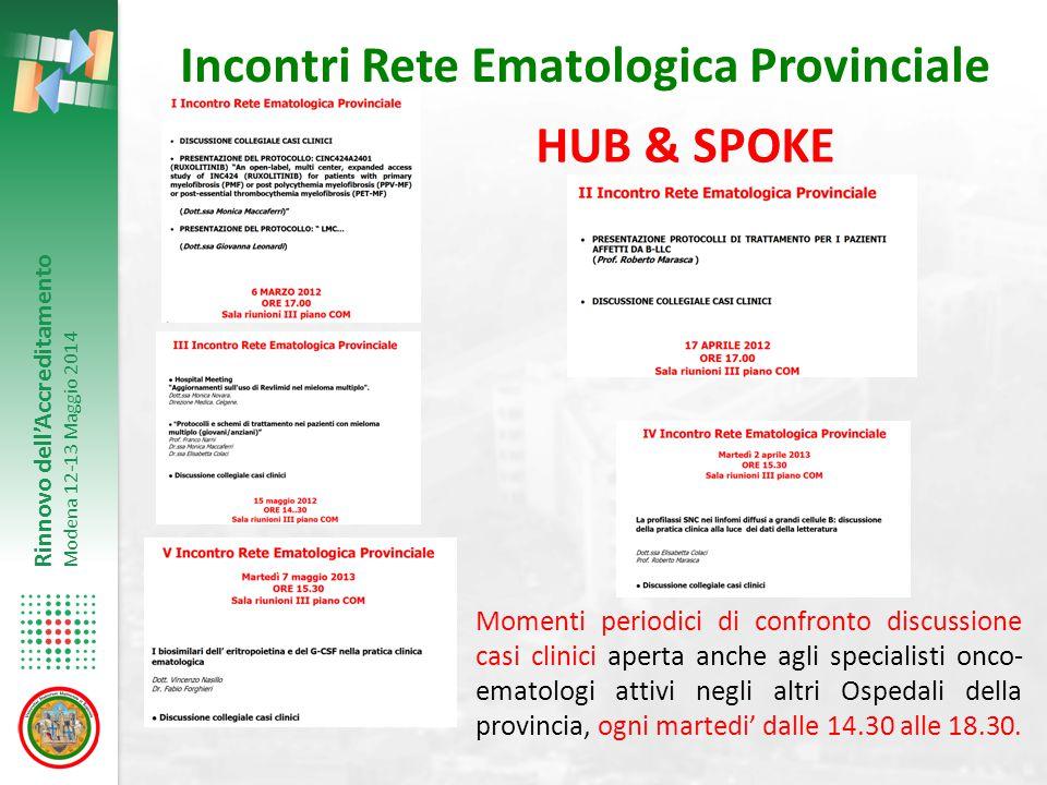 Rinnovo dell'Accreditamento Modena 12-13 Maggio 2014 Incontri Rete Ematologica Provinciale HUB & SPOKE Momenti periodici di confronto discussione casi