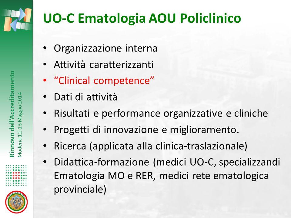 Rinnovo dell'Accreditamento Modena 12-13 Maggio 2014 Clinical competence Rilevante per alta-altissima intensità cura e indicatori performance clinico-organizzativa.