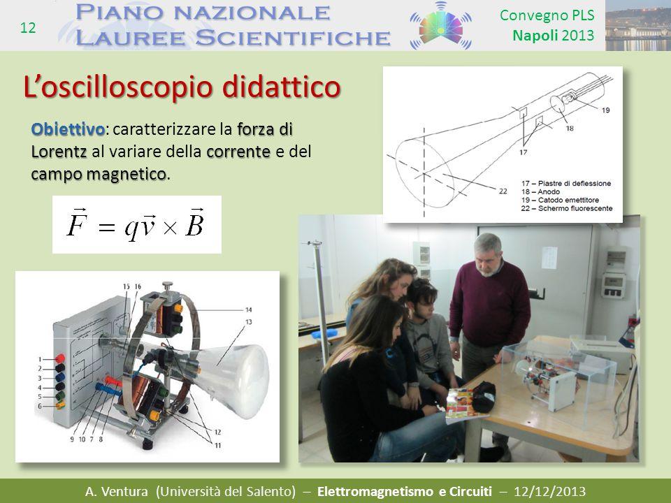 A. Ventura (Università del Salento) – Elettromagnetismo e Circuiti – 12/12/2013 Convegno PLS Napoli 2013 12 L'oscilloscopio didattico Obiettivoforza d