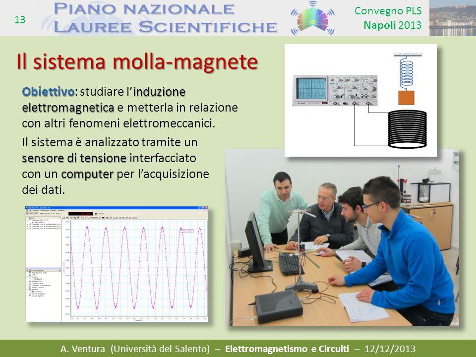A. Ventura (Università del Salento) – Elettromagnetismo e Circuiti – 12/12/2013 Convegno PLS Napoli 2013 13 Il sistema molla-magnete Obiettivoinduzion