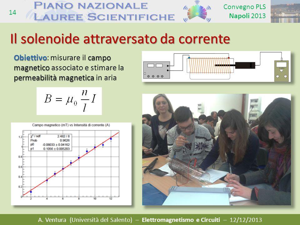 A. Ventura (Università del Salento) – Elettromagnetismo e Circuiti – 12/12/2013 Convegno PLS Napoli 2013 14 Il solenoide attraversato da corrente Obie