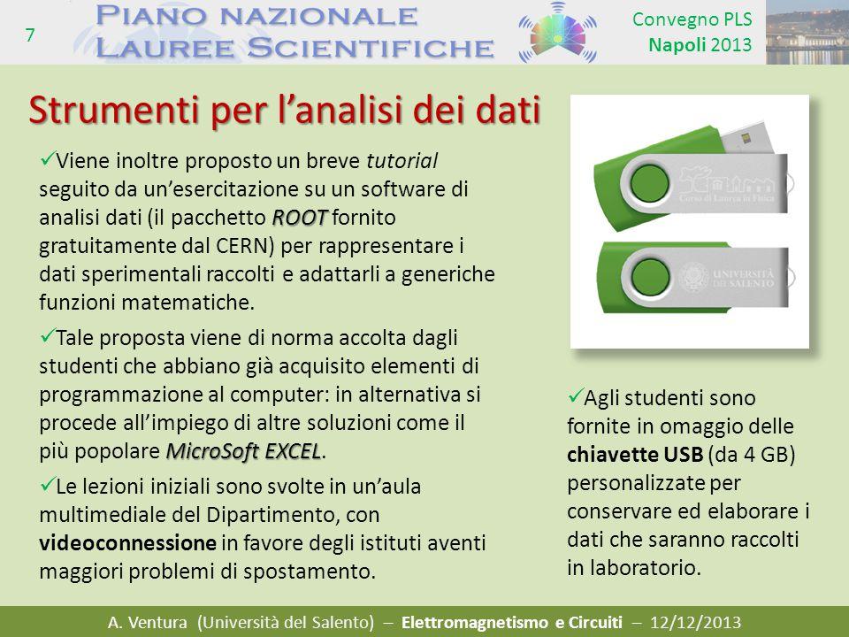 A. Ventura (Università del Salento) – Elettromagnetismo e Circuiti – 12/12/2013 Convegno PLS Napoli 2013 7 ROOT Viene inoltre proposto un breve tutori