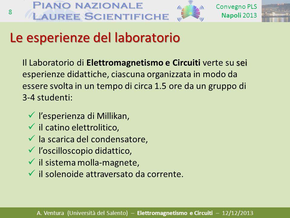 A. Ventura (Università del Salento) – Elettromagnetismo e Circuiti – 12/12/2013 Convegno PLS Napoli 2013 8 sei Il Laboratorio di Elettromagnetismo e C