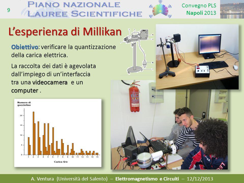 A. Ventura (Università del Salento) – Elettromagnetismo e Circuiti – 12/12/2013 Convegno PLS Napoli 2013 9 L'esperienza di Millikan Obiettivo Obiettiv