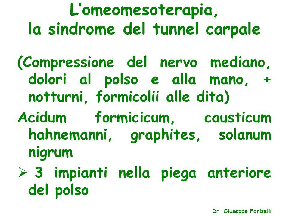 L'omeomesoterapia, la sindrome del tunnel carpale Dr. Giuseppe Fariselli (Compressione del nervo mediano, dolori al polso e alla mano, + notturni, for