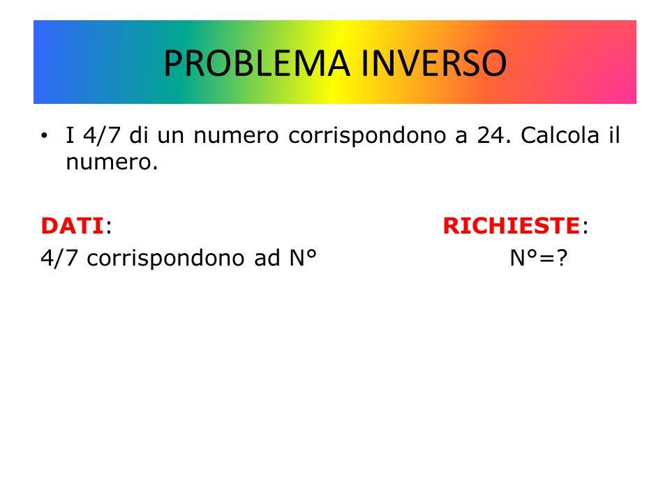 PROBLEMA INVERSO CALCOLO QUANTO VALE UNA PARTE: 24 : 4 = 6 UNA PARTE VALE = 6