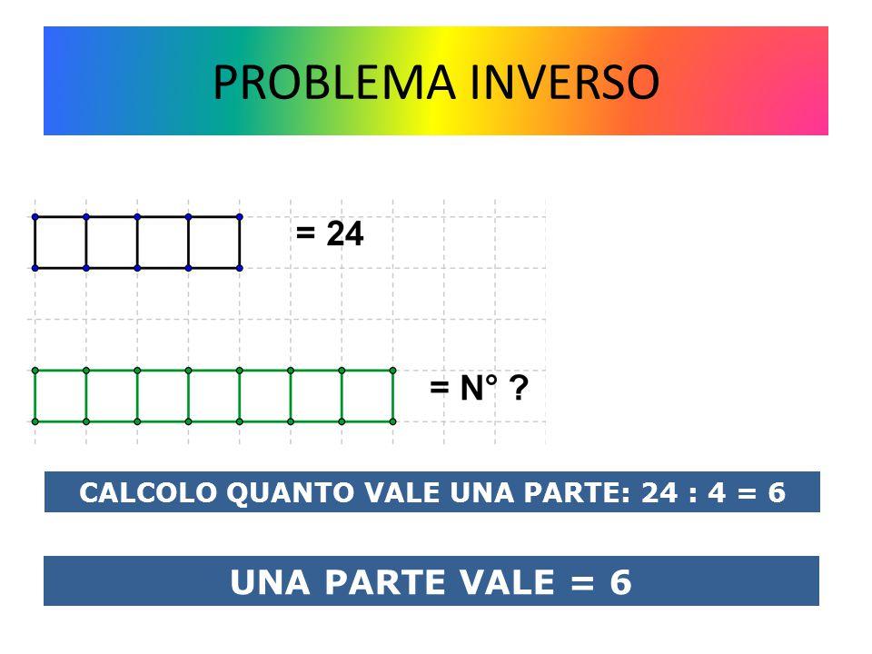 METODO ARITMETICO A-BA-B PARTI DI A PARTI DI B PARTI DI A - PARTI DI B 631037 A = 63 : (10 - 3)  10 = Cioè divido la differenza dei numeri per la differenza delle parti e poi moltiplico per le parti di A B = 63 : (10 - 3)  3 = Cioè divido la differenza dei numeri per la differenza delle parti e poi moltiplico per le parti di B