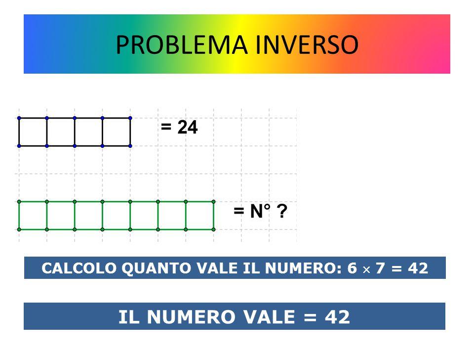 PROBLEMA INVERSO CALCOLO QUANTO VALE IL NUMERO: 6  7 = 42 IL NUMERO VALE = 42