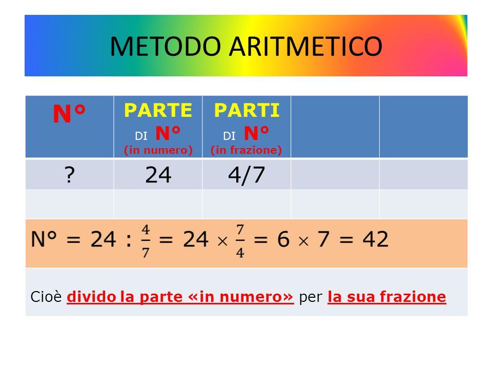 TERZO TIPO La somma di due numeri è 144 e uno è i 5/7 dell'altro.