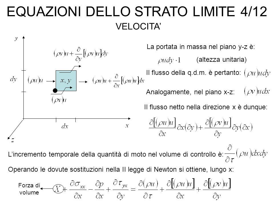 EQUAZIONI DELLO STRATO LIMITE 4/12 VELOCITA' La portata in massa nel piano y-z è: (altezza unitaria) Il flusso della q.d.m.