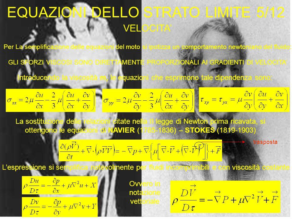 EQUAZIONI DELLO STRATO LIMITE 5/12 VELOCITA' Per La semplificazione delle equazioni del moto si ipotizza un comportamento newtoniano del fluido: GLI SFORZI VISCOSI SONO DIRETTAMENTE PROPORZIONALI AI GRADIENTI DI VELOCITA' Introducendo la viscosità m, le equazioni che esprimono tale dipendenza sono: La sostituzione delle relazioni citate nella II legge di Newton prima ricavata, si ottengono le equazioni di NAVIER (1785-1836) – STOKES (1819-1903) L'espressione si semplifica notevolmente per fluidi incomprimibili e con viscosità costante Ovvero in notazione vettoriale trasposta