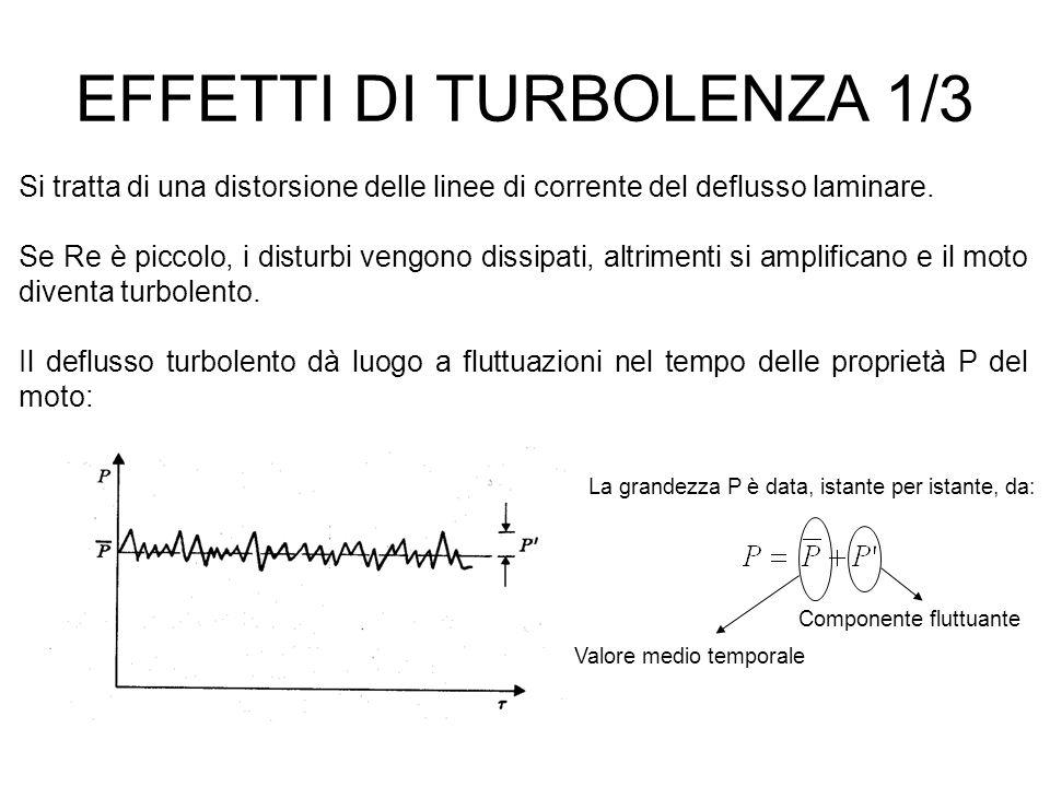 EFFETTI DI TURBOLENZA 1/3 Si tratta di una distorsione delle linee di corrente del deflusso laminare.