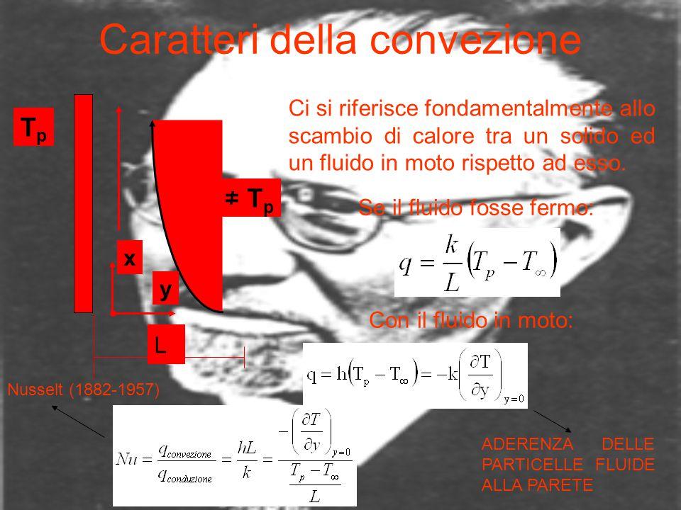 Caratteri della convezione Ci si riferisce fondamentalmente allo scambio di calore tra un solido ed un fluido in moto rispetto ad esso.