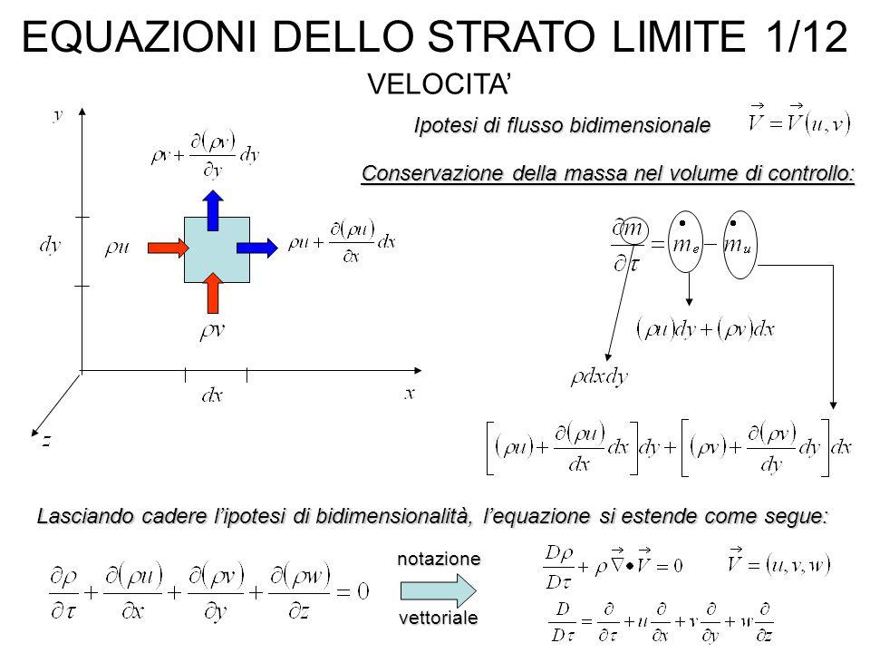EQUAZIONI DELLO STRATO LIMITE 1/12 Ipotesi di flusso bidimensionale Conservazione della massa nel volume di controllo: Lasciando cadere l'ipotesi di bidimensionalità, l'equazione si estende come segue: VELOCITA'notazionevettoriale