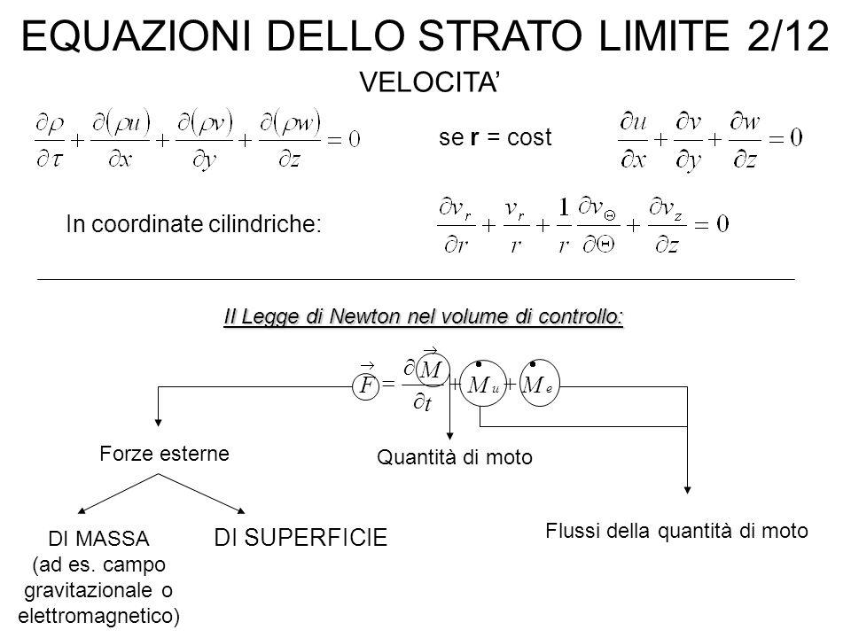 EQUAZIONI DELLO STRATO LIMITE 2/12 se r = cost In coordinate cilindriche: VELOCITA' II Legge di Newton nel volume di controllo: Quantità di moto eu MM t M F        Forze esterne DI MASSA (ad es.