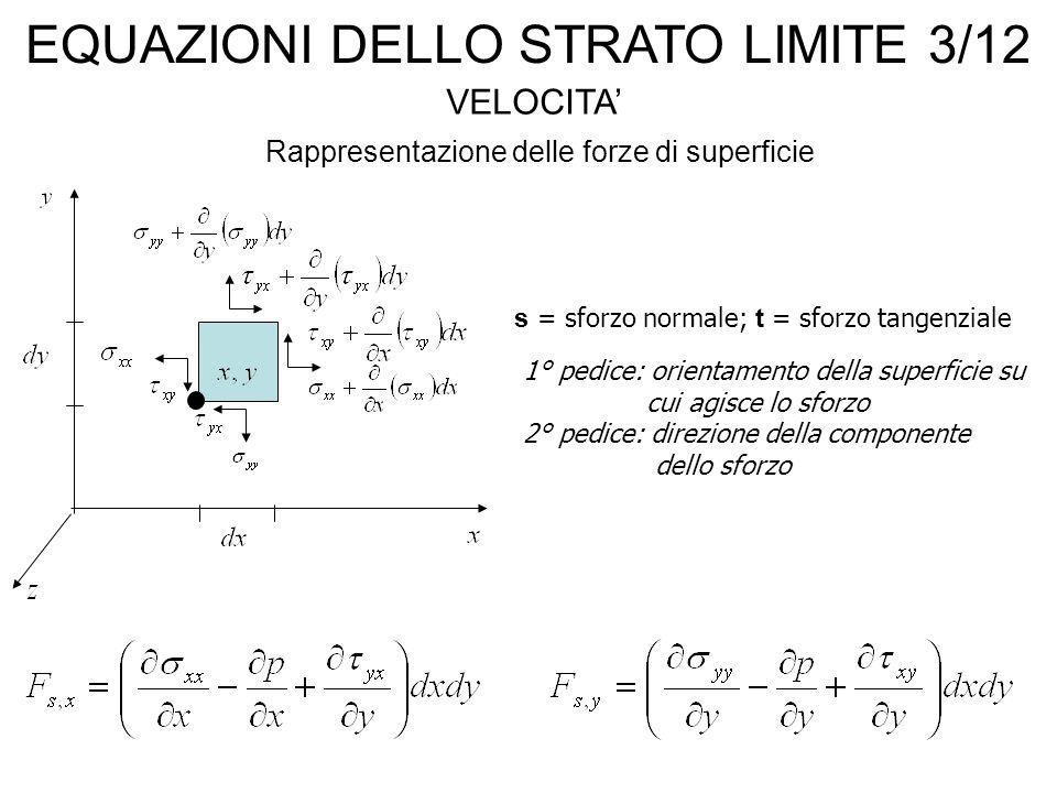 EFFETTI DI TURBOLENZA 2/3 Nelle ipotesi di deflusso stazionario, fluido incomprimibile a proprietà costanti, le equazioni della conservazione della quantità di moto (lungo l'asse x) e dell'energia diventano: Lo sforzo tangenziale si esprime pertanto come segue: e il flusso termico totale: Si intensificano i trasferimenti di quantità di moto e di energia al fluido Uno dei modelli più semplici per la spiegazione della turbolenza chiama in causa i vortici Porzioni del fluido in moto nello strato limite prima di dissolversi nella matrice fluida