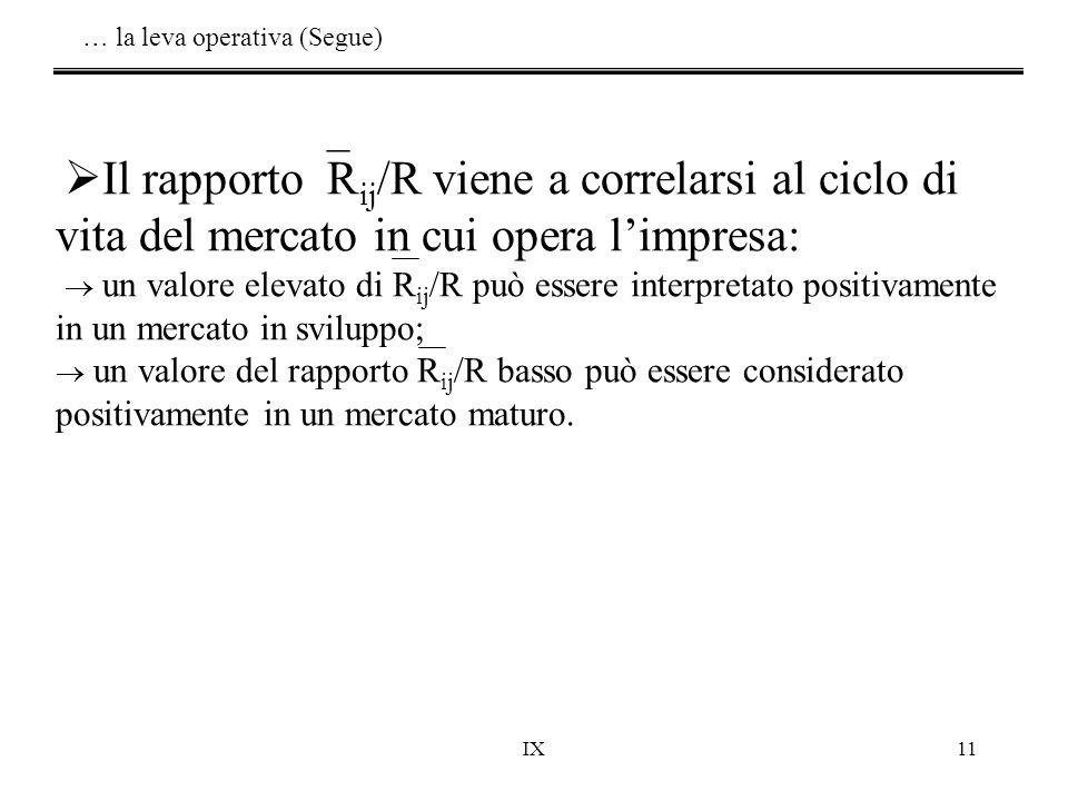 IX11  Il rapporto  R ij /R viene a correlarsi al ciclo di vita del mercato in cui opera l'impresa:  un valore elevato di R ij /R può essere interpr