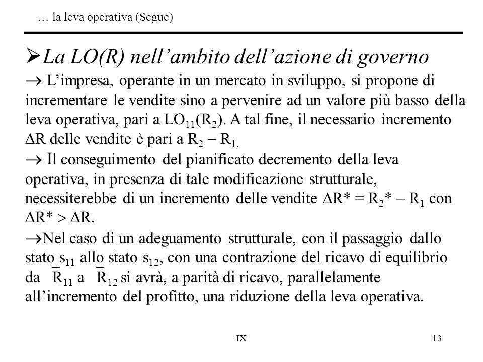 IX13  La LO(R) nell'ambito dell'azione di governo  L'impresa, operante in un mercato in sviluppo, si propone di incrementare le vendite sino a perve