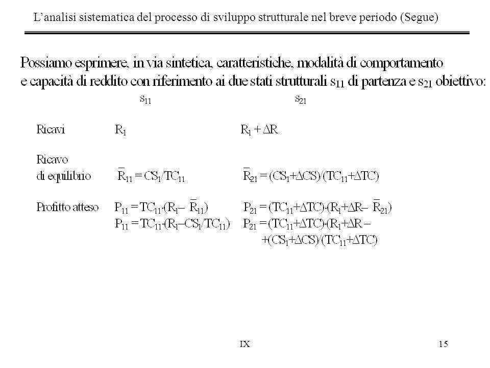 IX15 L'analisi sistematica del processo di sviluppo strutturale nel breve periodo (Segue)