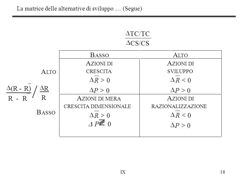 IX18 CS/CS TC/TC   B ASSO A LTO A ZIONI DI CRESCITA 0 0   P R A ZIONI DI SVILUPPO 0 0   P R A ZIONI DI MERA CRESCITA DIMENSIONALE 0  R  P