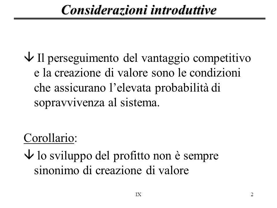 IX2 â Il perseguimento del vantaggio competitivo e la creazione di valore sono le condizioni che assicurano l'elevata probabilità di sopravvivenza al