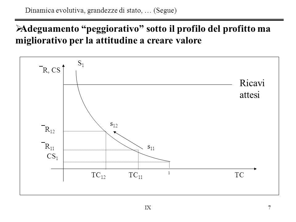 """IX7  R, CS TC  R 11  R 12 s 11 s 12 TC 11 TC 12 CS 1 1 S1S1  Adeguamento """"peggiorativo"""" sotto il profilo del profitto ma migliorativo per la attit"""