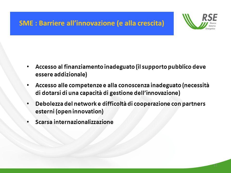 11 Accesso al finanziamento inadeguato (il supporto pubblico deve essere addizionale) Accesso alle competenze e alla conoscenza inadeguato (necessità di dotarsi di una capacità di gestione dell'innovazione) Debolezza del network e difficoltà di cooperazione con partners esterni (open innovation) Scarsa internazionalizzazione SME : Barriere all'innovazione (e alla crescita)