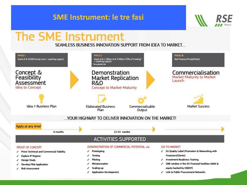 13 SME Instrument: le tre fasi