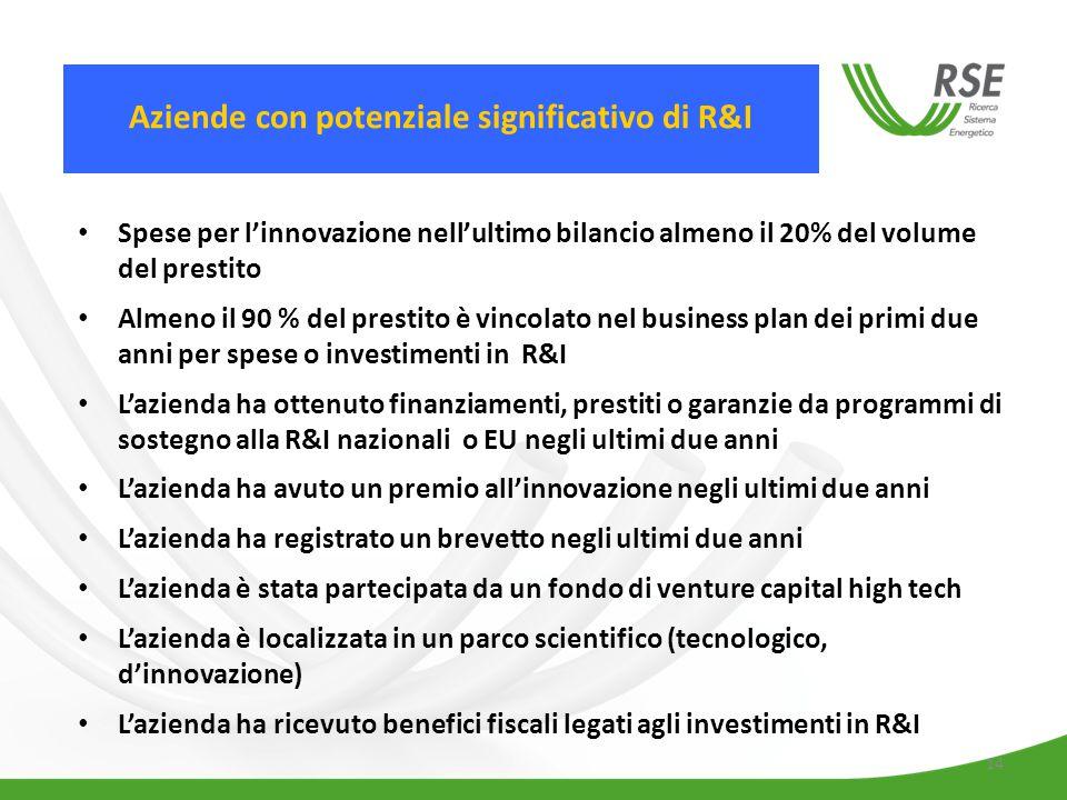14 Spese per l'innovazione nell'ultimo bilancio almeno il 20% del volume del prestito Almeno il 90 % del prestito è vincolato nel business plan dei pr