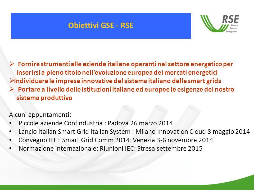 3 Obiettivi GSE - RSE  Fornire strumenti alle aziende italiane operanti nel settore energetico per inserirsi a pieno titolo nell'evoluzione europea dei mercati energetici  Individuare le imprese innovative del sistema italiano delle smart grids  Portare a livello delle Istituzioni italiane ed europee le esigenze del nostro sistema produttivo Alcuni appuntamenti: Piccole aziende Confindustria : Padova 26 marzo 2014 Lancio Italian Smart Grid Italian System : Milano Innovation Cloud 8 maggio 2014 Convegno IEEE Smart Grid Comm 2014: Venezia 3-6 novembre 2014 Normazione internazionale: Riunioni IEC: Stresa settembre 2015