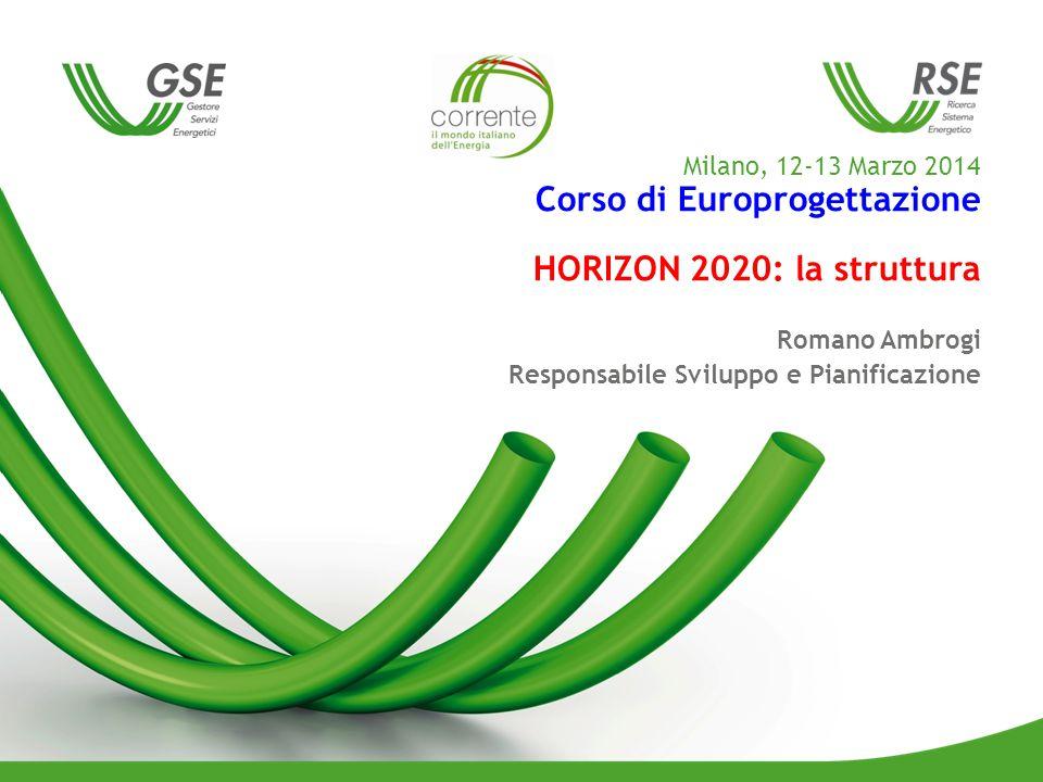 Milano, 12-13 Marzo 2014 Corso di Europrogettazione HORIZON 2020: la struttura Romano Ambrogi Responsabile Sviluppo e Pianificazione