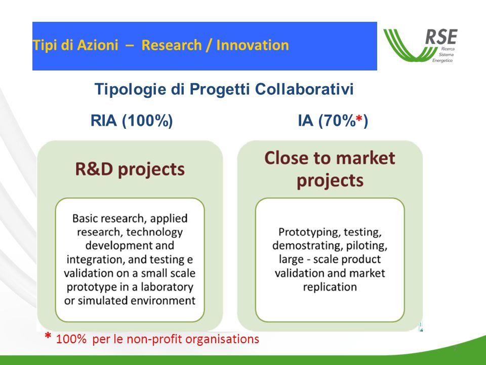 7 Tipologie di Progetti Collaborativi RIA (100%) IA (70% * ) Tipi di Azioni – Research / Innovation * 100% per le non-profit organisations