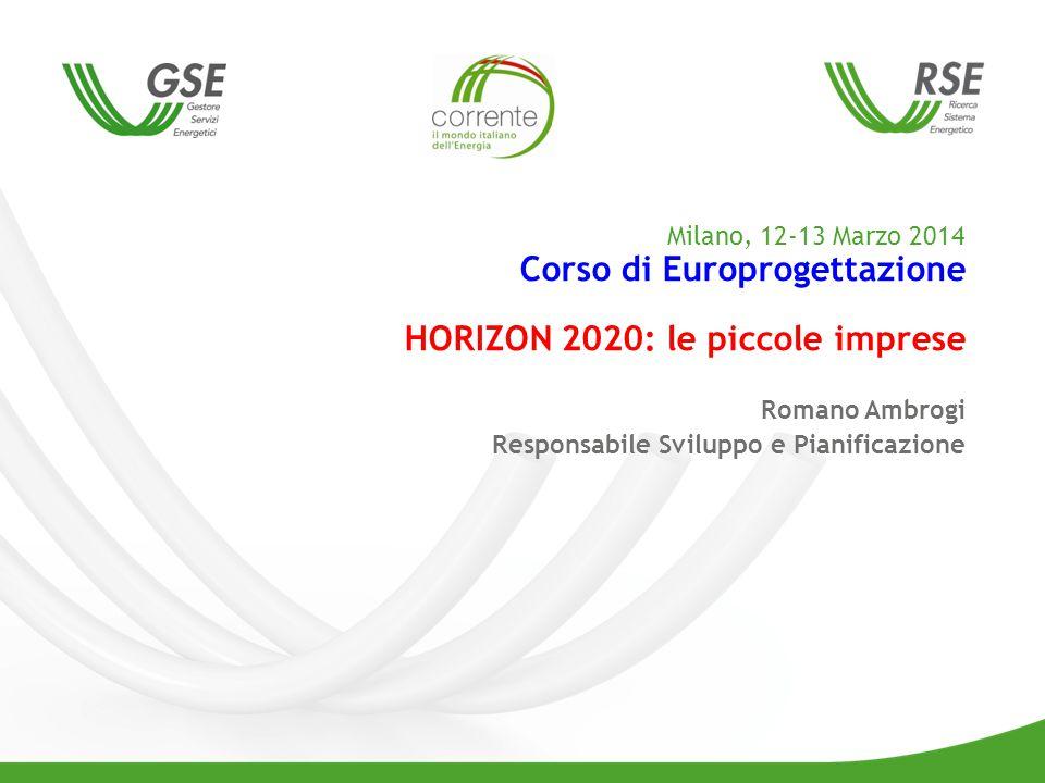 Milano, 12-13 Marzo 2014 Corso di Europrogettazione HORIZON 2020: le piccole imprese Romano Ambrogi Responsabile Sviluppo e Pianificazione